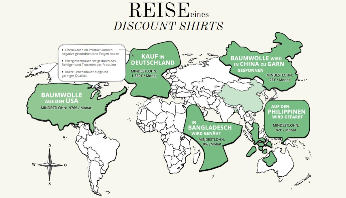 Reise eines Discount Shirts | Grüne Mode | Infografik | Mybestbrands | GROSSARTIG